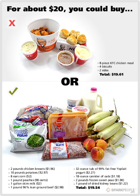Healthy food can be cheaper than fast food cape coral for Cuisine vs food